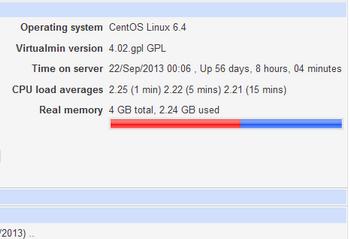 Virtualmin 4.02 memory on OpenVZ